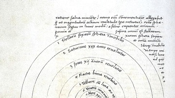 The Heliocentric Universe by Copernicus