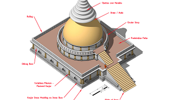 Stupa - Labelled Isometric View