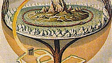 Nine Realms of Norse Cosmology