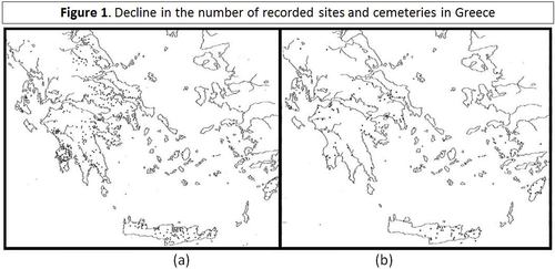Figure 1 - Decline in the number of recorded sites and cemeteries in Greece