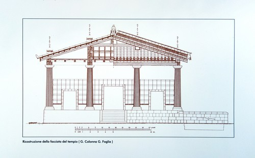 Etruscan Temple Diagram